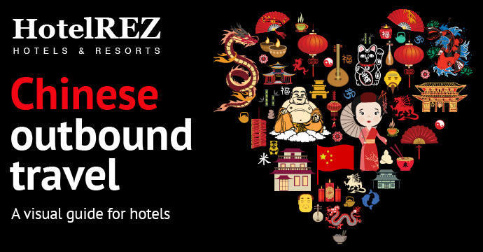 Chinese Outbound Travel a HotelREZ visual e-Guide