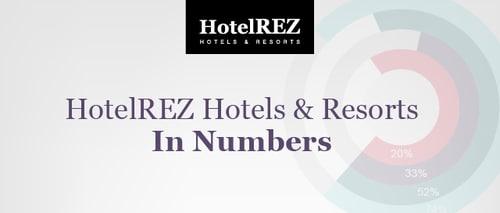 hotelrez in numbers top 25 hotel consortia