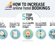 How to increase online hotel bookings