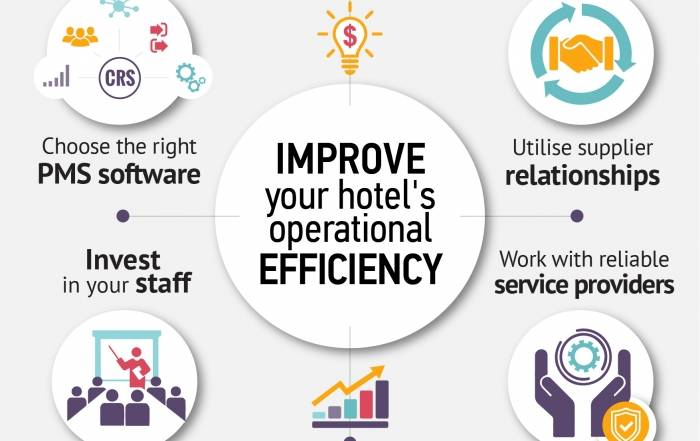Five ways to improve your hotel's operational efficiency