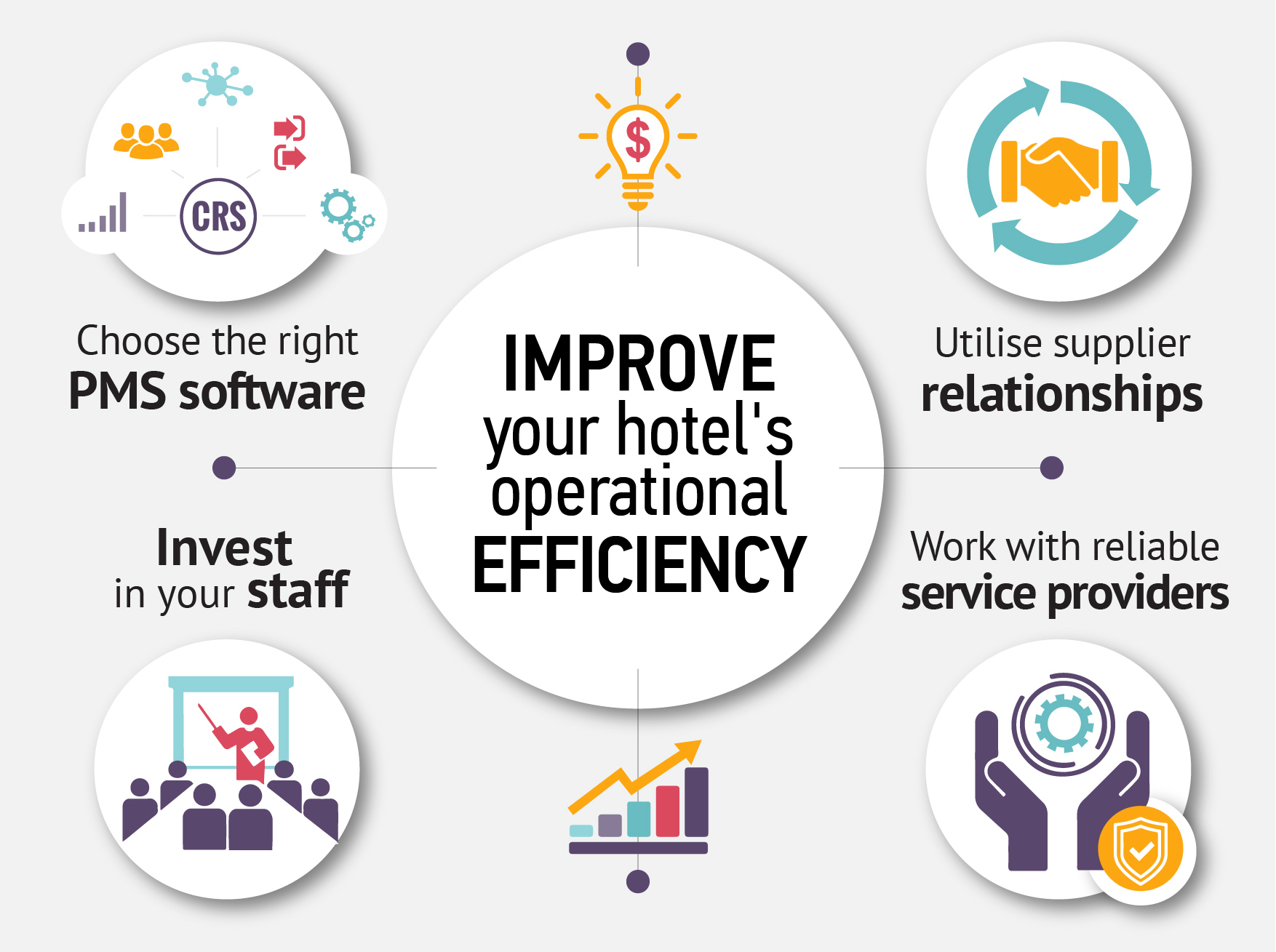 HotelREZ shares its five tips on how to improve operational efficiency for your hotel