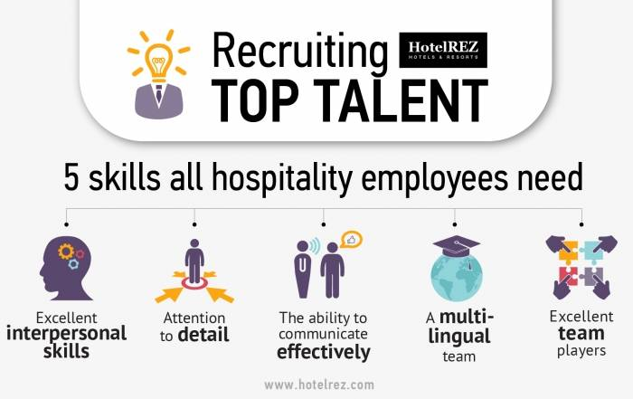 Recruiting top talent | 5 skills all hospitality employees need