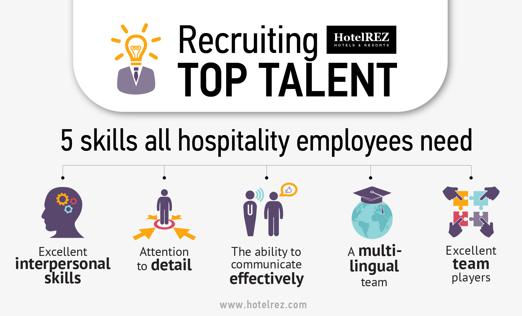 Hospitality employers: here are the top skills to look for in employees