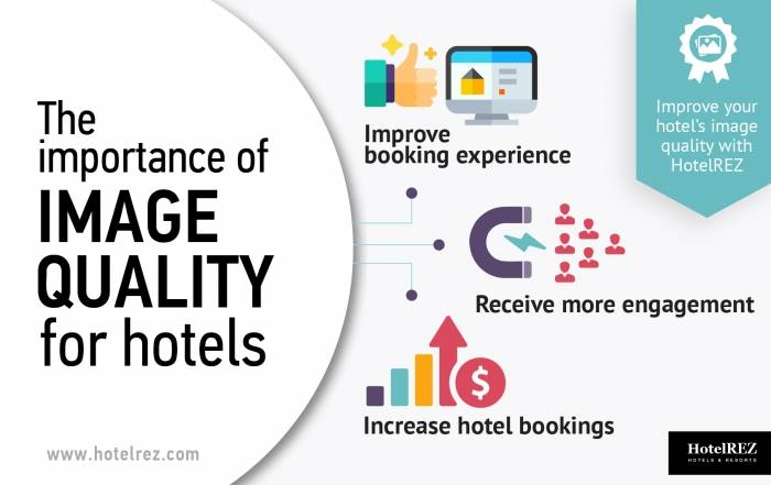The importance of image quality for hotels