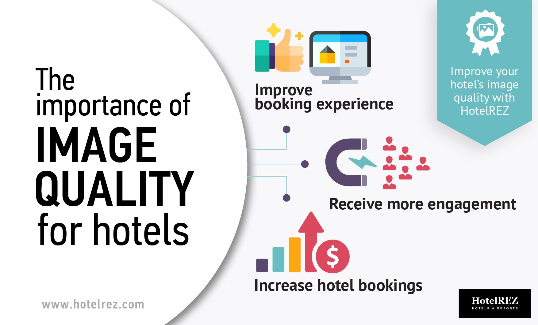 the importance of image quality for hotels - hotel rez