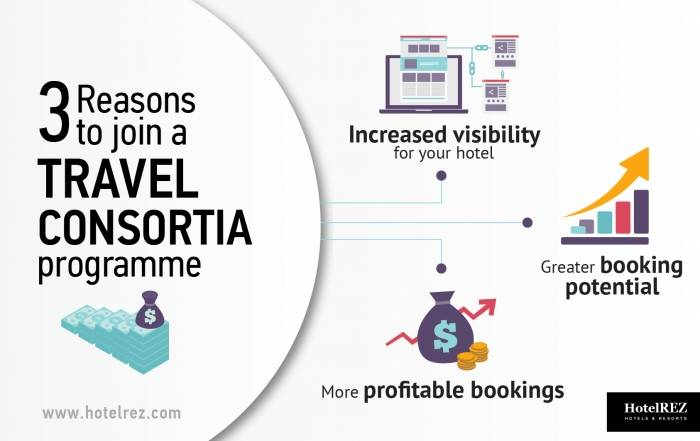 Why you should consider joining a travel management consortia programme