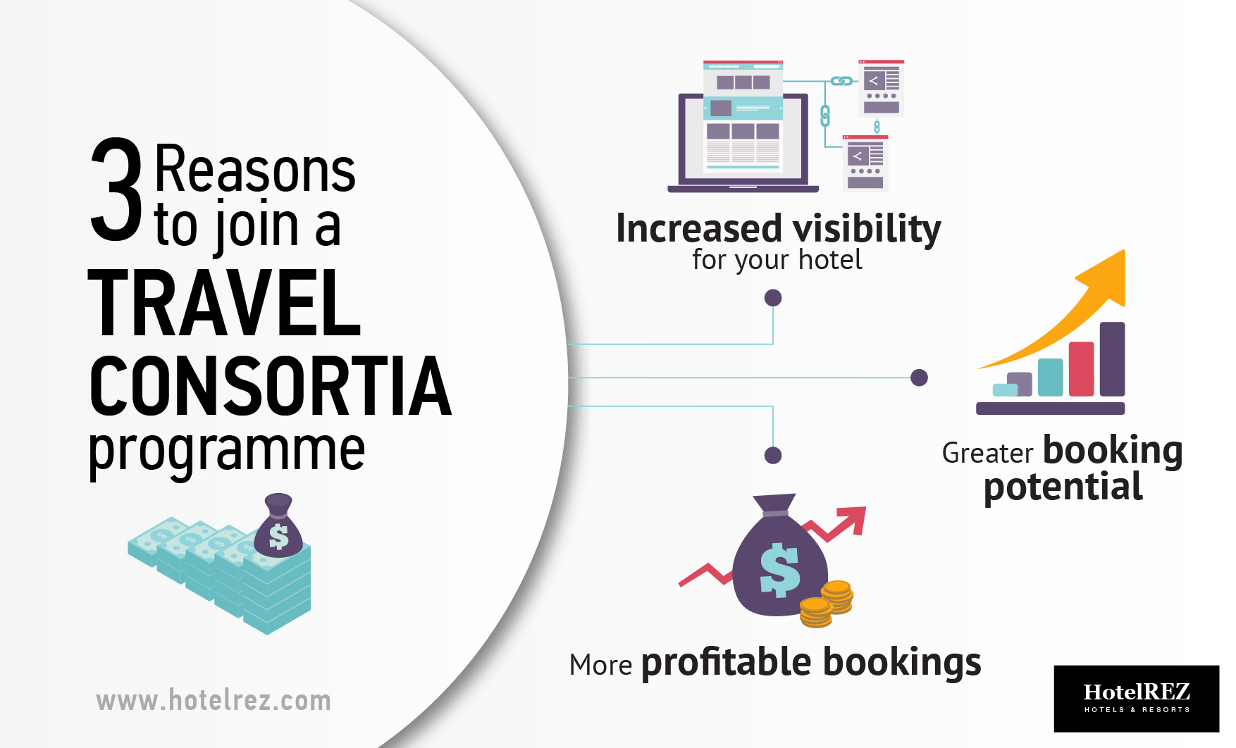 join a travel consortia programme