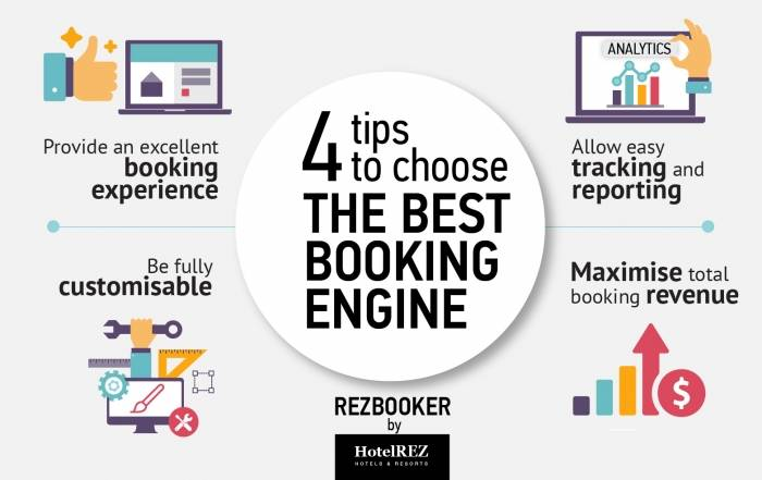 How to choose the best booking engine in the marketplace