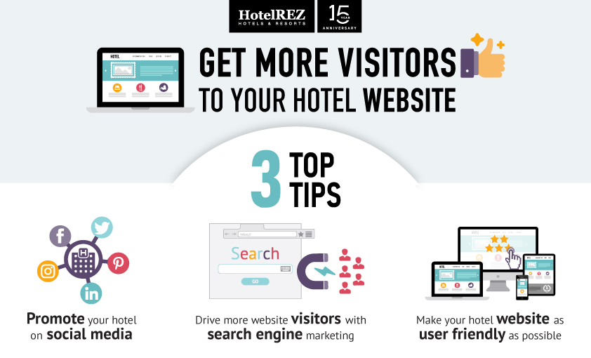 3 tips to get more visitors to your hotel website
