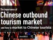 Importance of Chinese outbound tourism market