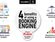 4 benefits of using a booking engine