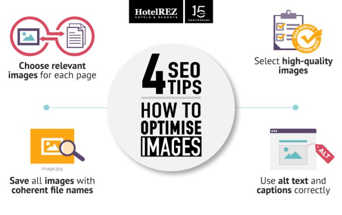 SEO tips for hotels: how to optimise images for SEO
