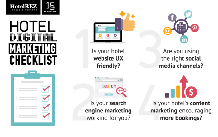 Digital marketing checklist for independent hotels